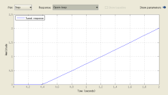 matlab pidtool with delay