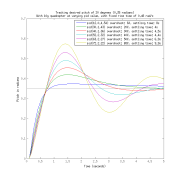 matlab tracking pitch multiple 48 rise time