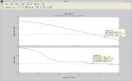 simulink_bodeplot_21ms_openloop_response_with_label
