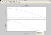 simulink_bodeplot_22ms_openloop_response_without_pid_with_delay_and_limiter