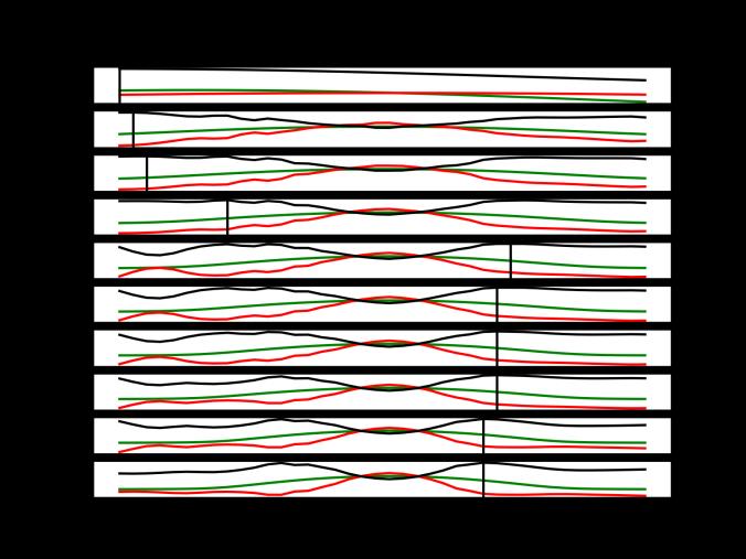 heart6-graph